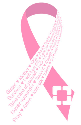 Cancer pink ribbon breast pictures of