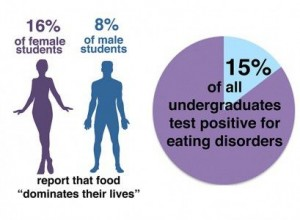 Nov19_Eating-Disorder-Graphic_Maya-Devereaux_WEB-409x300