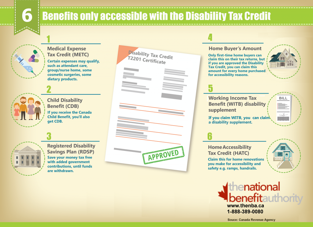 Infographic - 6 benefits of the DTC - Feb 16 2017